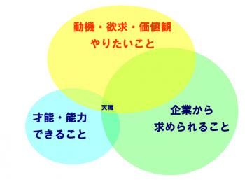 (自己分析)0514 3