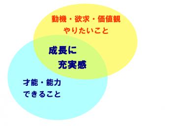(自己分析)0514 6