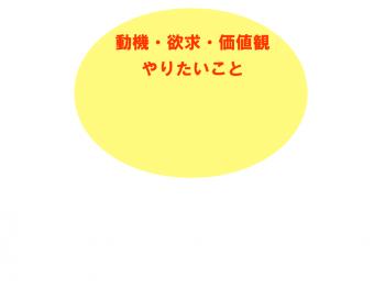 (自己分析)0514 5