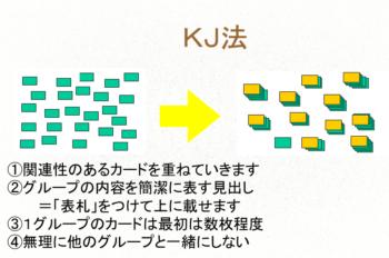 集団討論で活用するKJ法