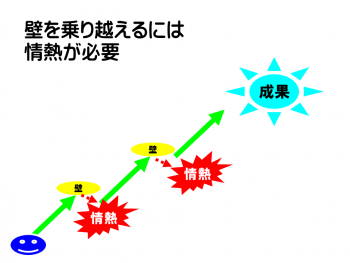 志望動機 2)0520